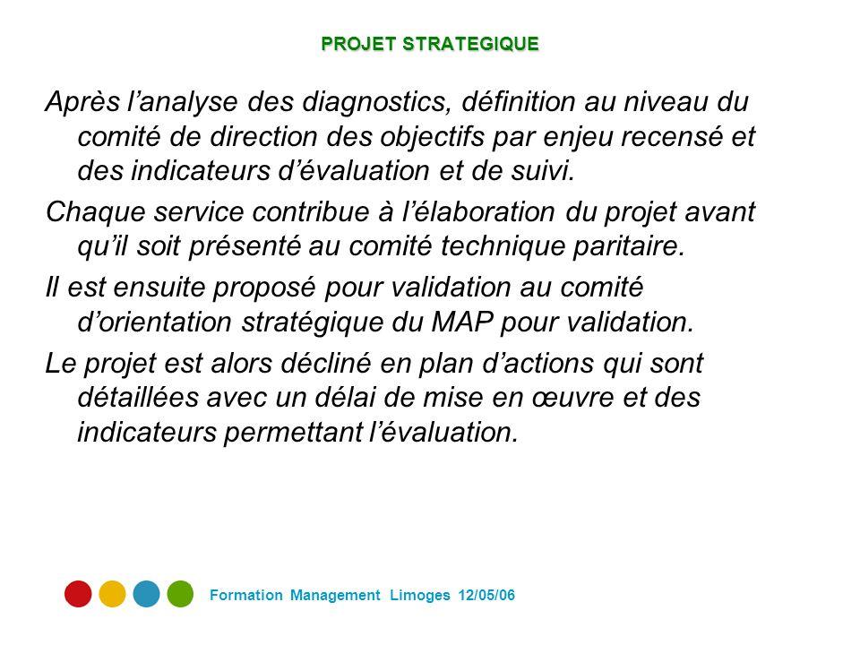 Formation Management Limoges 12/05/06 PROJET STRATEGIQUE Après lanalyse des diagnostics, définition au niveau du comité de direction des objectifs par enjeu recensé et des indicateurs dévaluation et de suivi.