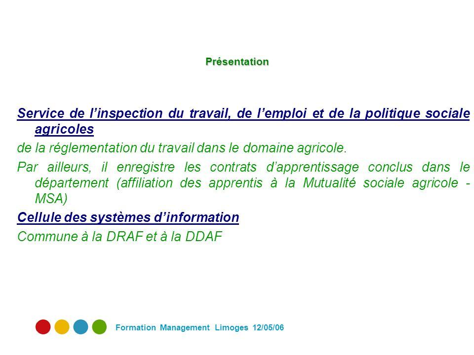 Formation Management Limoges 12/05/06 Présentation Service de linspection du travail, de lemploi et de la politique sociale agricoles de la réglementation du travail dans le domaine agricole.
