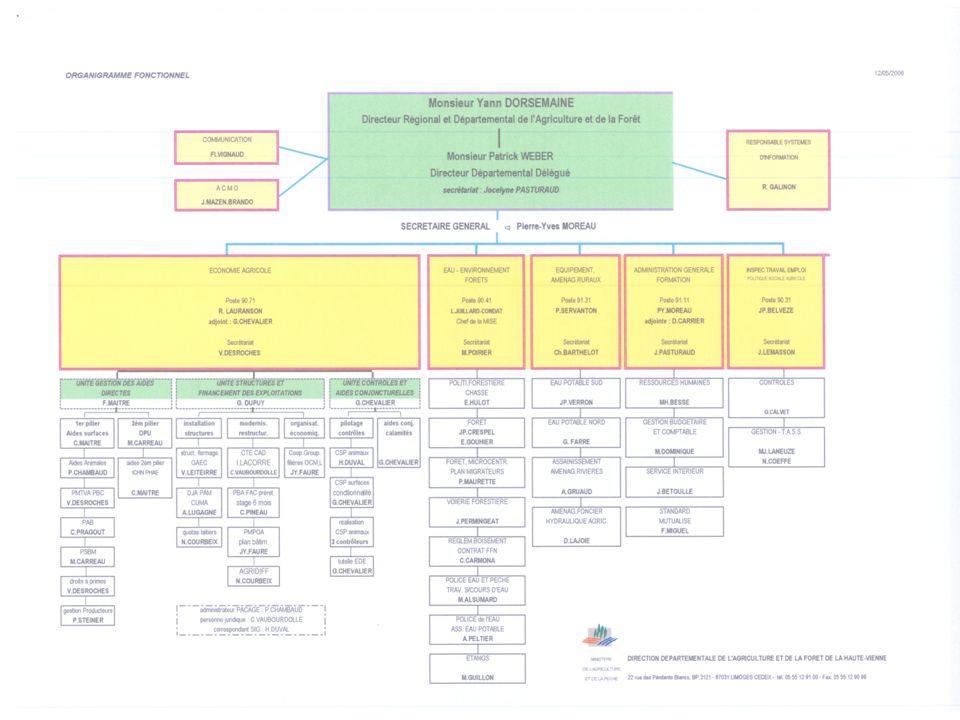 Formation Management Limoges 12/05/06