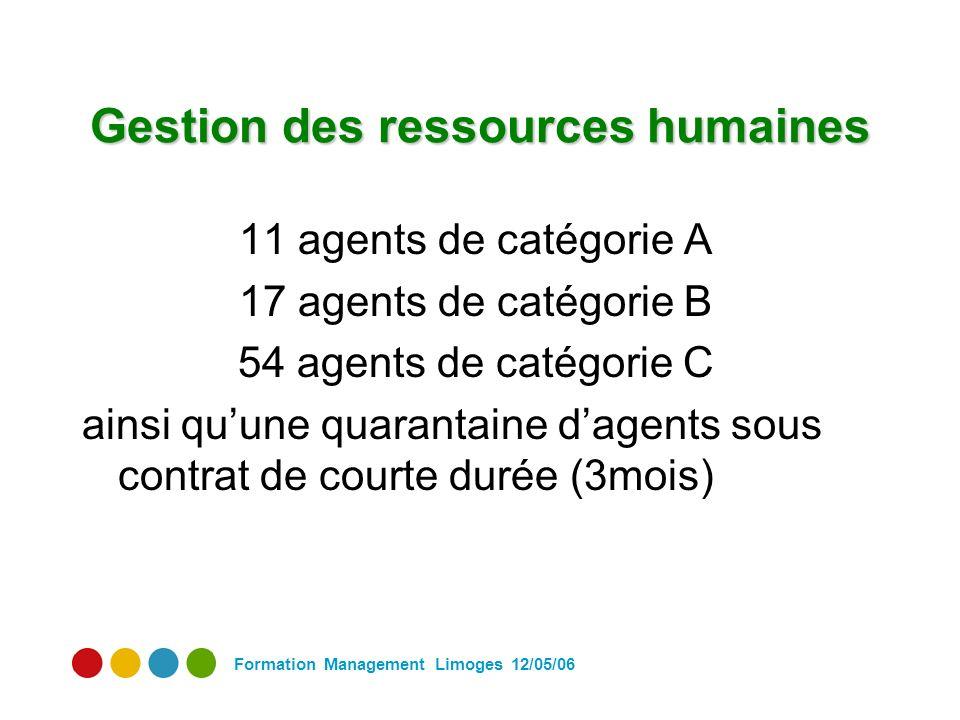 Formation Management Limoges 12/05/06 Gestion des ressources humaines 11 agents de catégorie A 17 agents de catégorie B 54 agents de catégorie C ainsi quune quarantaine dagents sous contrat de courte durée (3mois)