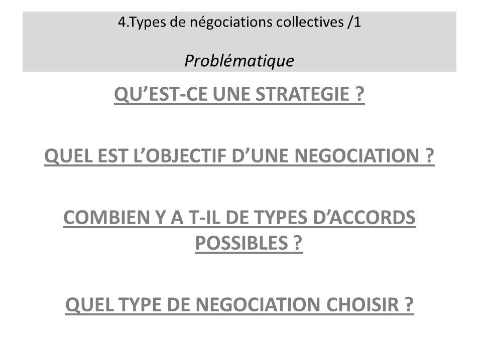 4.Types de négociations collectives /1 Problématique QUEST-CE UNE STRATEGIE .