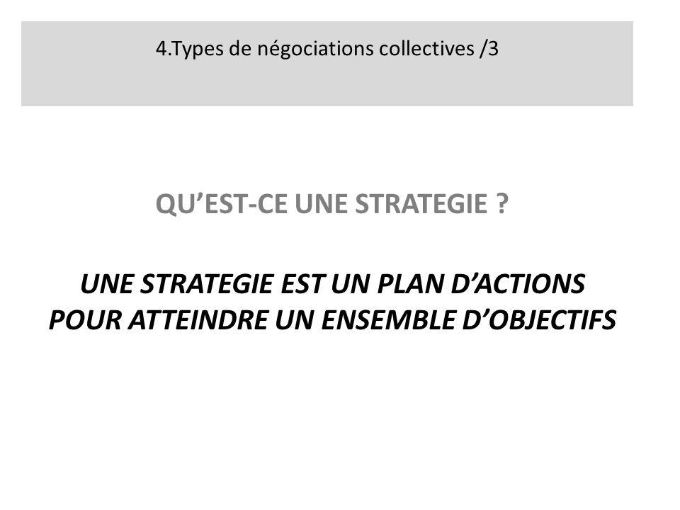 4.Types de négociations collectives /3 QUEST-CE UNE STRATEGIE .