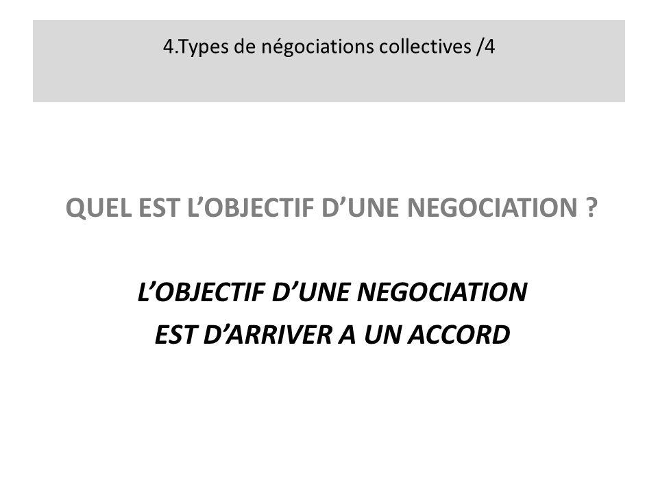 4.Types de négociations collectives /4 QUEL EST LOBJECTIF DUNE NEGOCIATION .