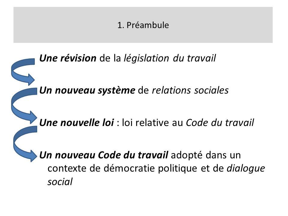 1. Préambule Une révision de la législation du travail Un nouveau système de relations sociales Une nouvelle loi : loi relative au Code du travail Un