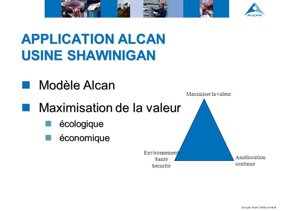 Groupe Alcan Métal primaire APPLICATION ALCAN USINE SHAWINIGAN Modèle Alcan Modèle Alcan Maximisation de la valeur Maximisation de la valeur écologique écologique économique économique Amélioration continue Maximiser la valeur Environnement Santé Sécurité