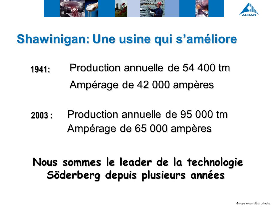 Groupe Alcan Métal primaire Shawinigan: Une usine qui saméliore Production annuelle de 54 400 tm Ampérage de 42 000 ampères 1941: 2003 : Production annuelle de 95 000 tm Ampérage de 65 000 ampères Nous sommes le leader de la technologie Söderberg depuis plusieurs années Söderberg depuis plusieurs années