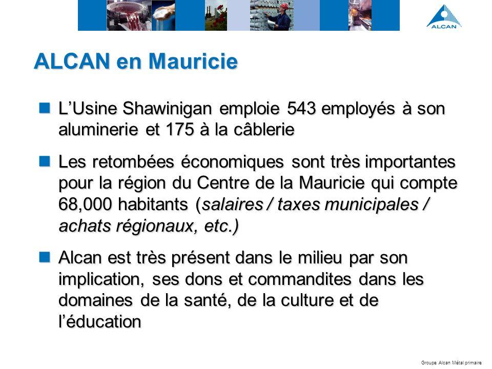 Groupe Alcan Métal primaire ALCAN en Mauricie LUsine Shawinigan emploie 543 employés à son aluminerie et 175 à la câblerie LUsine Shawinigan emploie 543 employés à son aluminerie et 175 à la câblerie Les retombées économiques sont très importantes pour la région du Centre de la Mauricie qui compte 68,000 habitants (salaires / taxes municipales / achats régionaux, etc.) Les retombées économiques sont très importantes pour la région du Centre de la Mauricie qui compte 68,000 habitants (salaires / taxes municipales / achats régionaux, etc.) Alcan est très présent dans le milieu par son implication, ses dons et commandites dans les domaines de la santé, de la culture et de léducation Alcan est très présent dans le milieu par son implication, ses dons et commandites dans les domaines de la santé, de la culture et de léducation