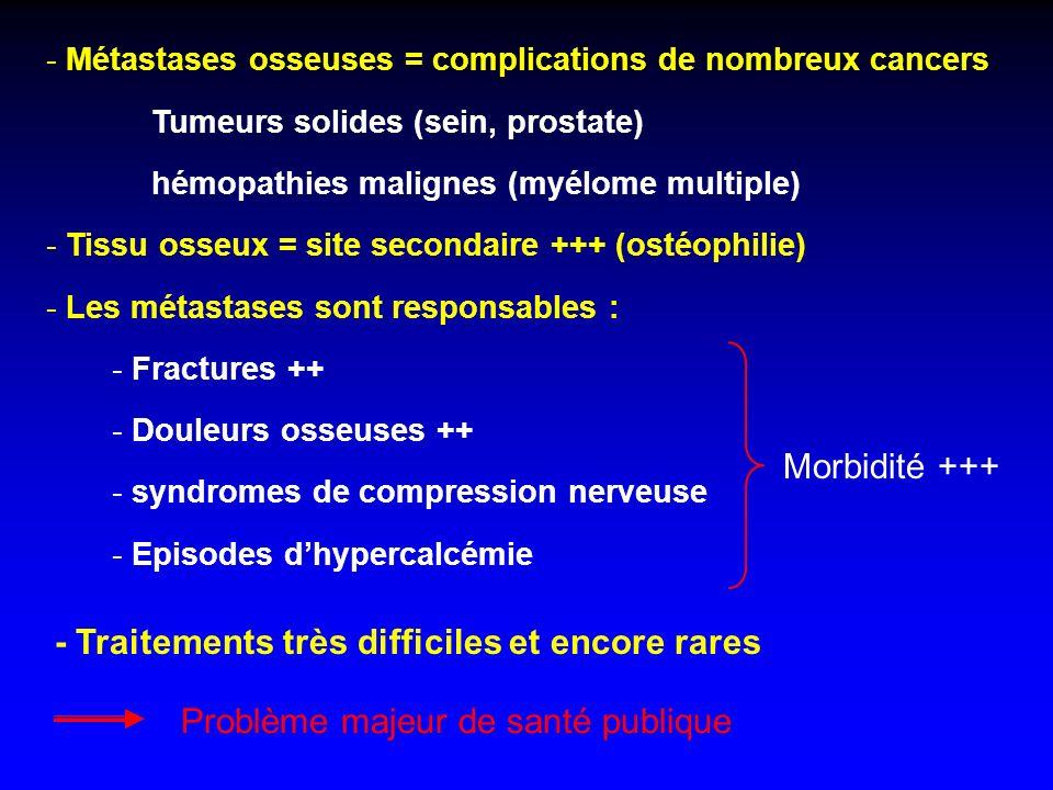 - Métastases osseuses = complications de nombreux cancers Tumeurs solides (sein, prostate) hémopathies malignes (myélome multiple) - Tissu osseux = si