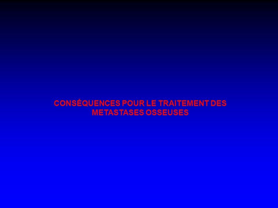 CONSÉQUENCES POUR LE TRAITEMENT DES METASTASES OSSEUSES