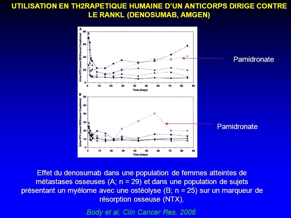 UTILISATION EN TH2RAPETIQUE HUMAINE DUN ANTICORPS DIRIGE CONTRE LE RANKL (DENOSUMAB, AMGEN) Effet du denosumab dans une population de femmes atteintes
