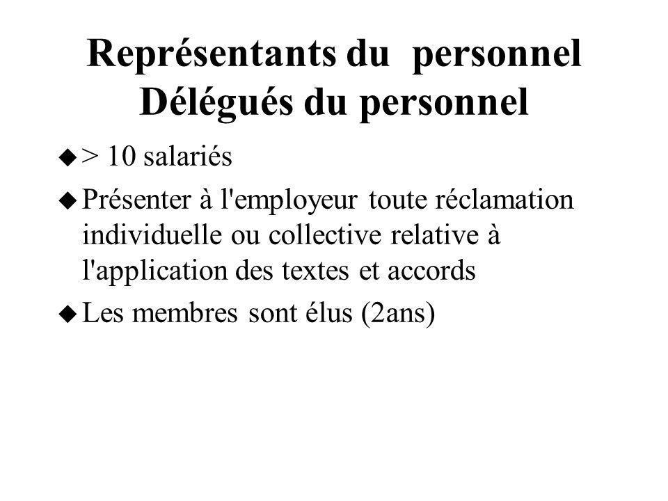 Représentants du personnel Délégués du personnel > 10 salariés Présenter à l'employeur toute réclamation individuelle ou collective relative à l'appli
