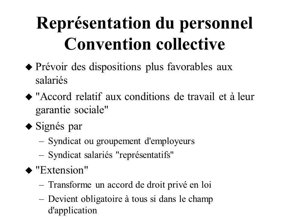 Représentation du personnel Convention collective Prévoir des dispositions plus favorables aux salariés