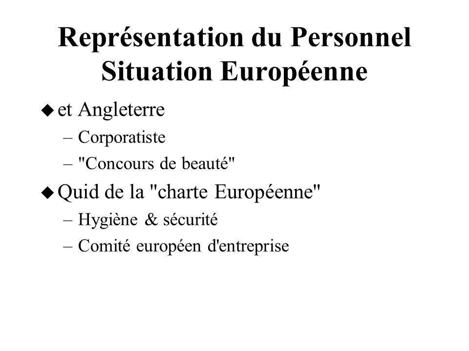 Représentation du Personnel Situation Européenne et Angleterre –Corporatiste –