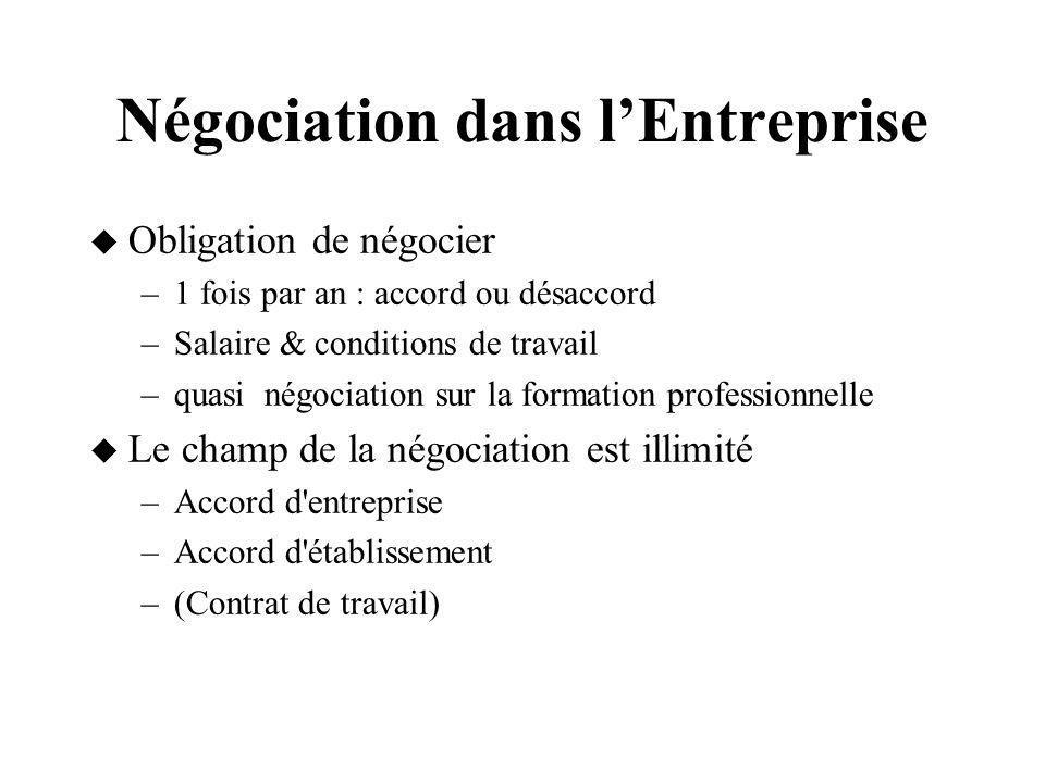 Négociation dans lEntreprise Obligation de négocier –1 fois par an : accord ou désaccord –Salaire & conditions de travail –quasi négociation sur la fo