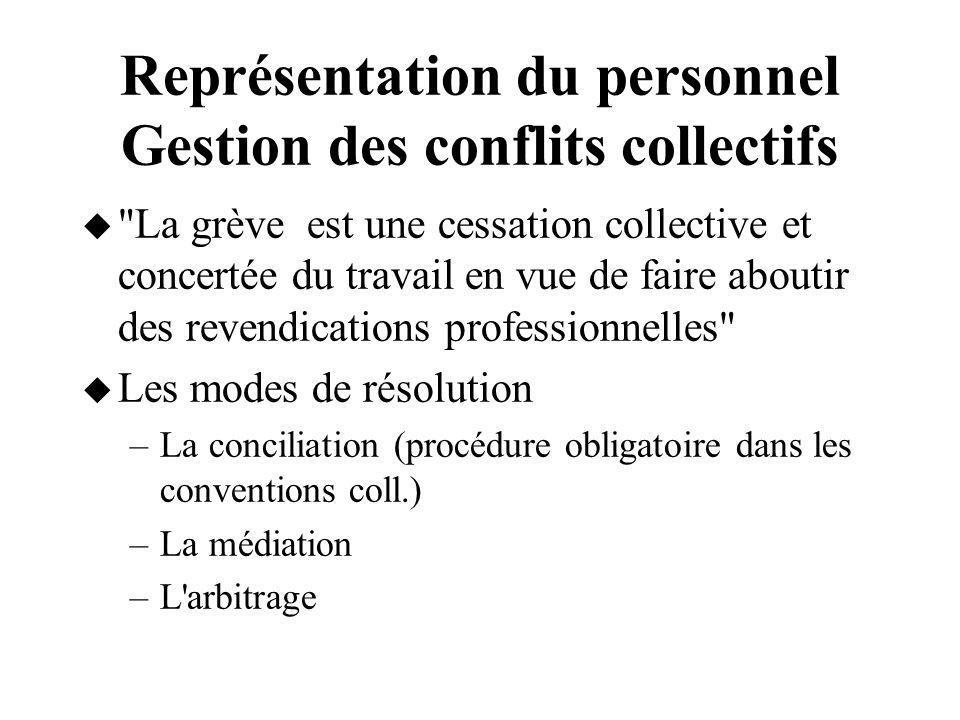 Représentation du personnel Gestion des conflits collectifs