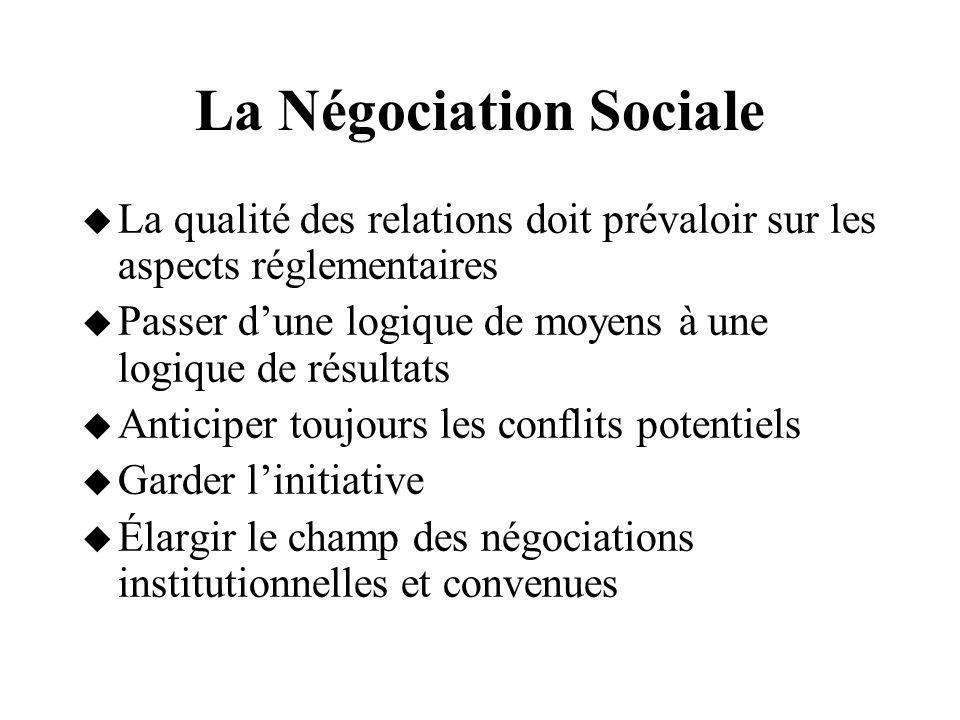 La Négociation Sociale La qualité des relations doit prévaloir sur les aspects réglementaires Passer dune logique de moyens à une logique de résultats