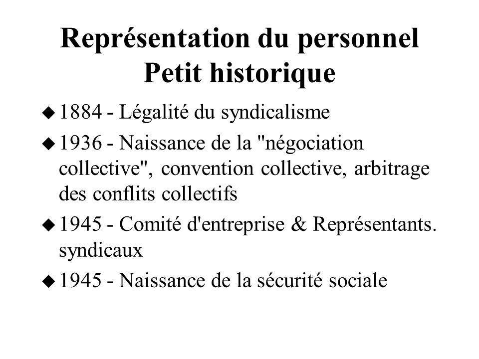 Représentation du personnel Petit historique 1884 - Légalité du syndicalisme 1936 - Naissance de la