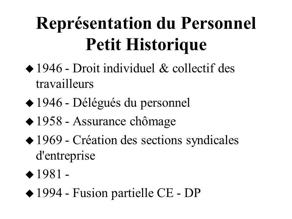 Représentation du Personnel Petit Historique 1946 - Droit individuel & collectif des travailleurs 1946 - Délégués du personnel 1958 - Assurance chômag