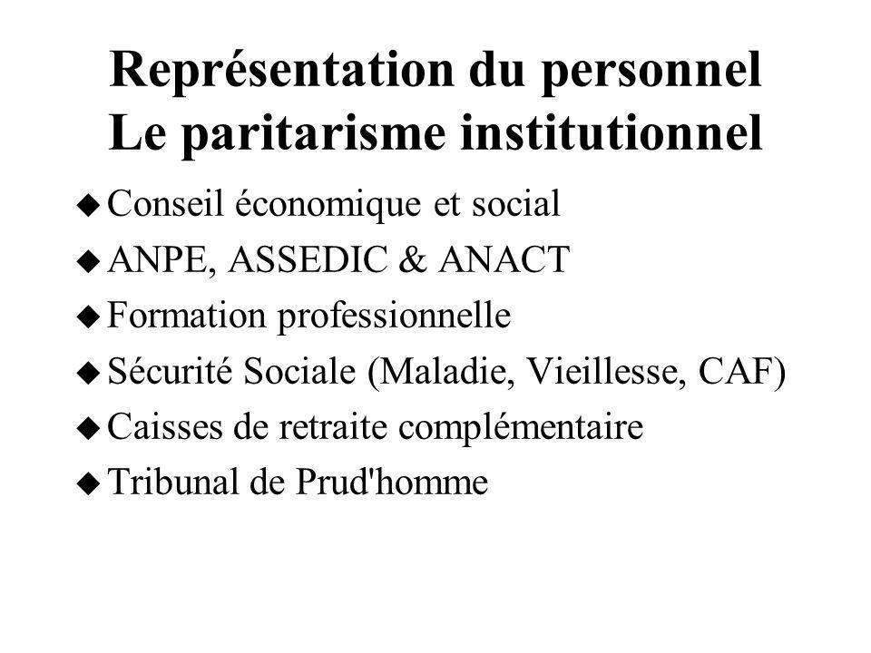 Représentation du personnel Le paritarisme institutionnel Conseil économique et social ANPE, ASSEDIC & ANACT Formation professionnelle Sécurité Social