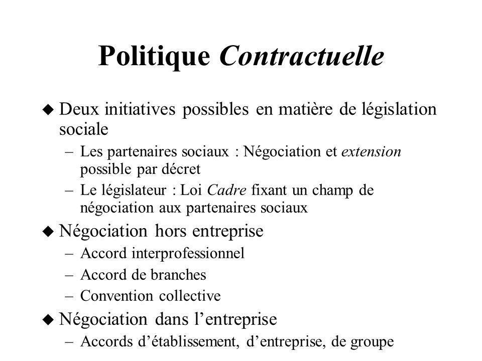 Politique Contractuelle Deux initiatives possibles en matière de législation sociale –Les partenaires sociaux : Négociation et extension possible par