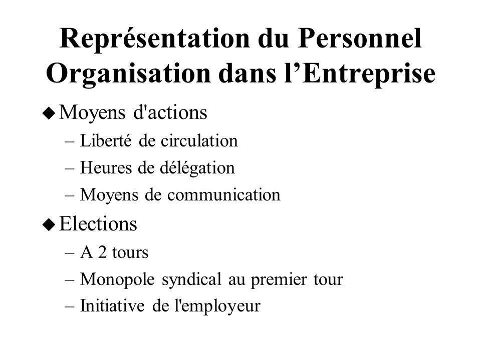 Représentation du Personnel Organisation dans lEntreprise Moyens d'actions –Liberté de circulation –Heures de délégation –Moyens de communication Elec