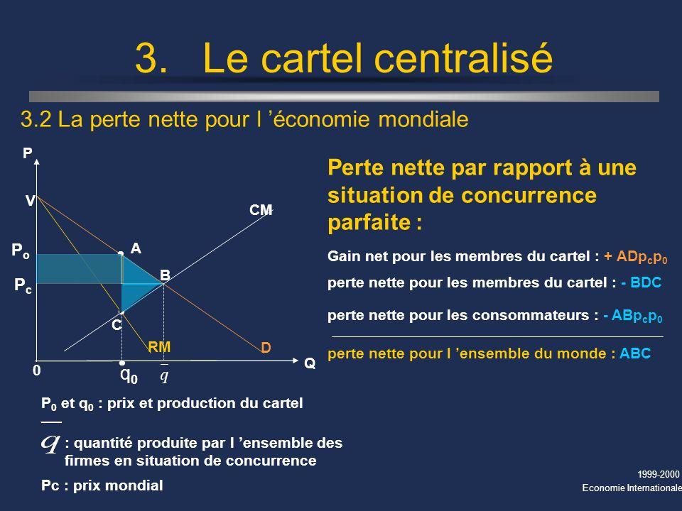 1999-2000 Economie Internationale 3.Le cartel centralisé 3.2 La perte nette pour l économie mondiale Perte nette par rapport à une situation de concurrence parfaite : CM D Q P 0 Pc : prix mondial : quantité produite par l ensemble des firmes en situation de concurrence PcPc B D perte nette pour les membres du cartel : - BDC P 0 et q 0 : prix et production du cartel V C q0q0 PoPo A RM Gain net pour les membres du cartel : + ADp c p 0 perte nette pour les consommateurs : - ABp c p 0 perte nette pour l ensemble du monde : ABC