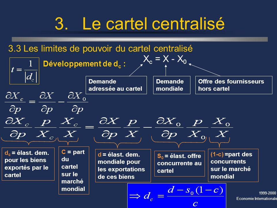 1999-2000 Economie Internationale 3.Le cartel centralisé 3.3 Les limites de pouvoir du cartel centralisé Développement de d c : X c = X - X 0 Demande adressée au cartel Demande mondiale Offre des fournisseurs hors cartel d c = élast.