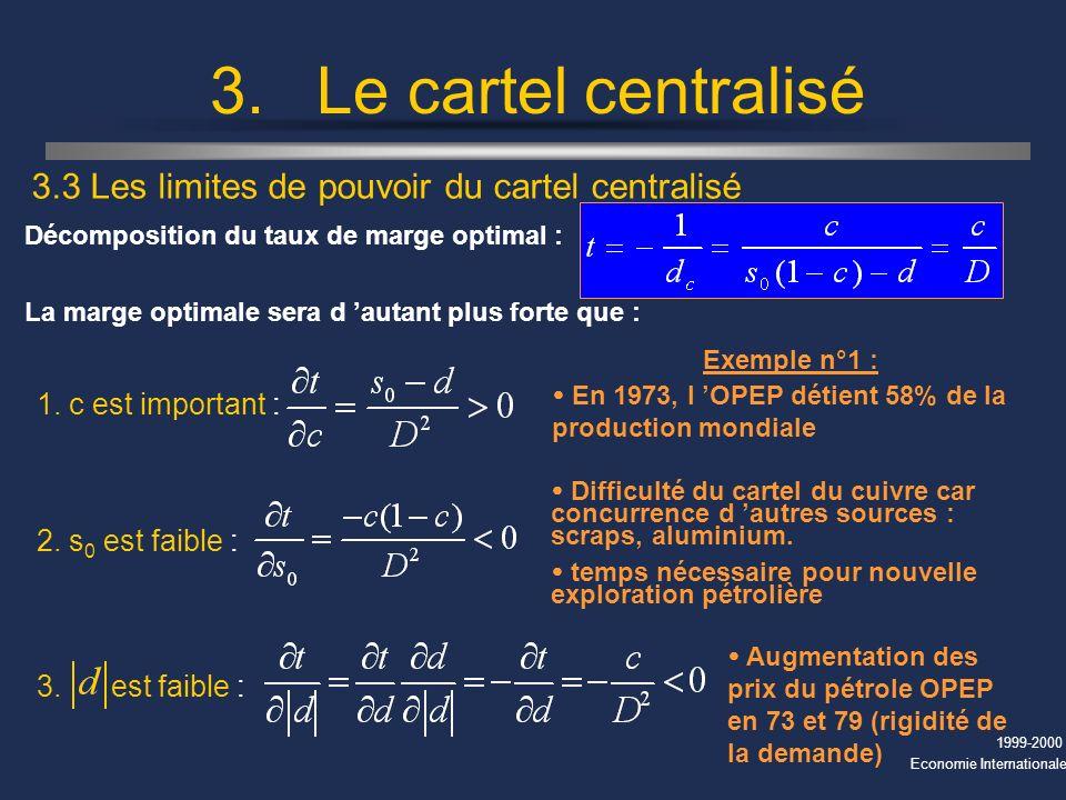 1999-2000 Economie Internationale 3.Le cartel centralisé 3.3 Les limites de pouvoir du cartel centralisé Décomposition du taux de marge optimal : La marge optimale sera d autant plus forte que : 1.