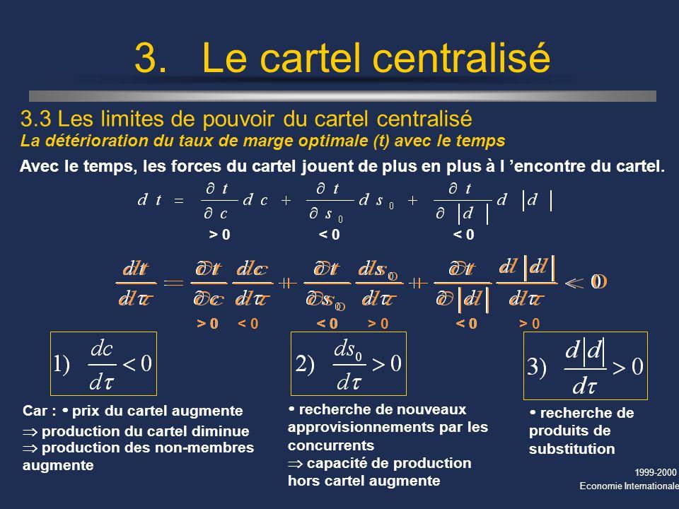 1999-2000 Economie Internationale 3.Le cartel centralisé 3.3 Les limites de pouvoir du cartel centralisé La détérioration du taux de marge optimale (t) avec le temps Avec le temps, les forces du cartel jouent de plus en plus à l encontre du cartel.