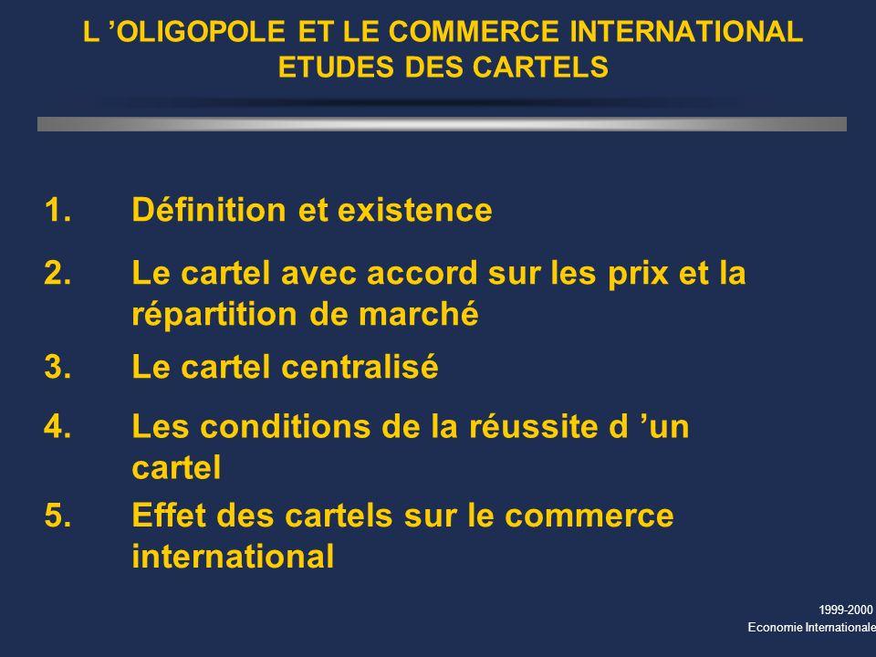 1999-2000 Economie Internationale L OLIGOPOLE ET LE COMMERCE INTERNATIONAL ETUDES DES CARTELS 1.