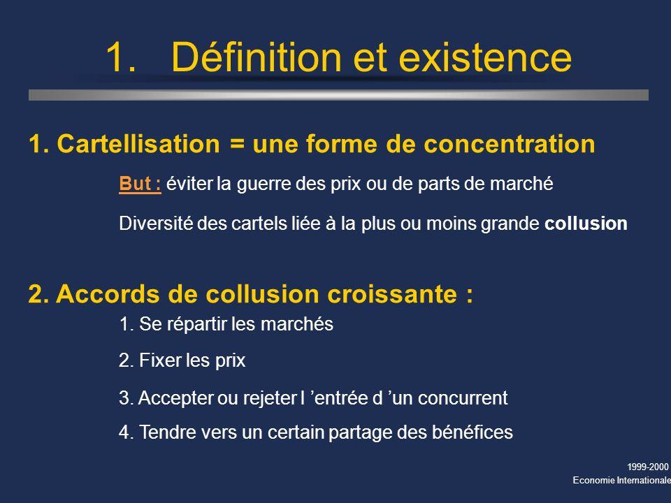 1999-2000 Economie Internationale 1.Définition et existence 1.