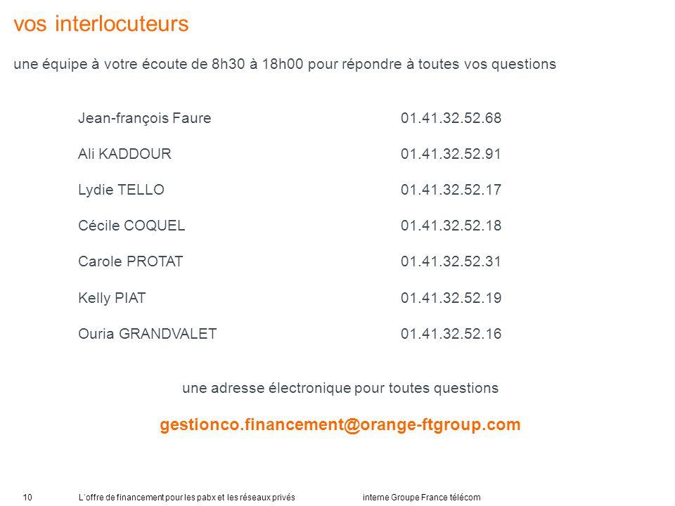 Loffre de financement pour les pabx et les réseaux privés interne Groupe France télécom10 vos interlocuteurs une équipe à votre écoute de 8h30 à 18h00 pour répondre à toutes vos questions Jean-françois Faure01.41.32.52.68 Ali KADDOUR01.41.32.52.91 Lydie TELLO01.41.32.52.17 Cécile COQUEL01.41.32.52.18 Carole PROTAT01.41.32.52.31 Kelly PIAT01.41.32.52.19 Ouria GRANDVALET 01.41.32.52.16 une adresse électronique pour toutes questions gestionco.financement@orange-ftgroup.com