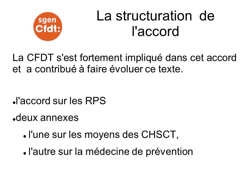 La CFDT s'est fortement impliqué dans cet accord et a contribué à faire évoluer ce texte. l'accord sur les RPS deux annexes l'une sur les moyens des C
