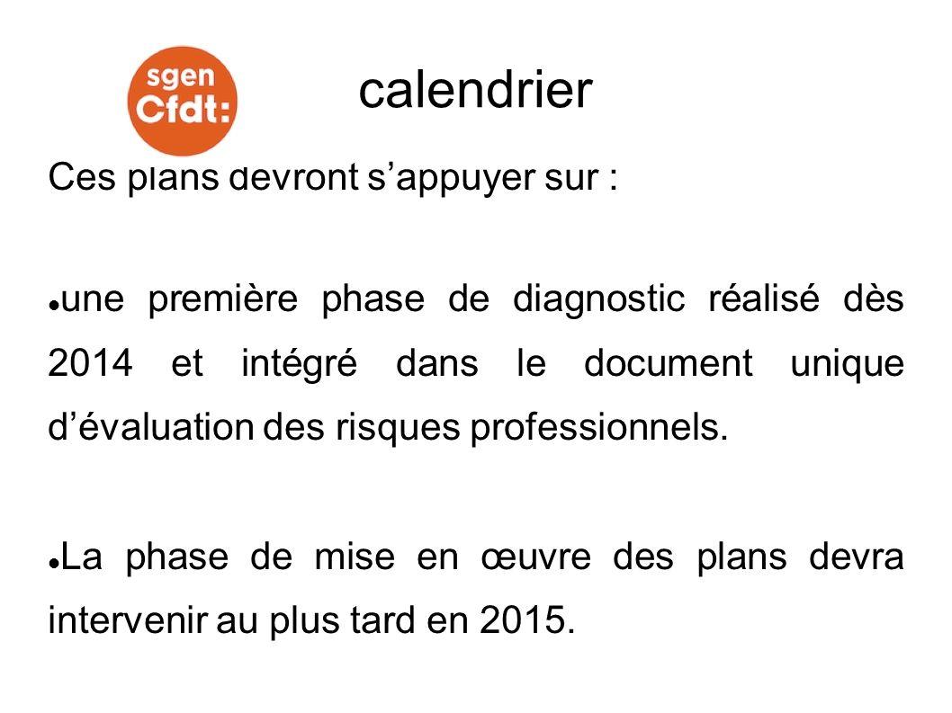 Ces plans devront sappuyer sur : une première phase de diagnostic réalisé dès 2014 et intégré dans le document unique dévaluation des risques professi