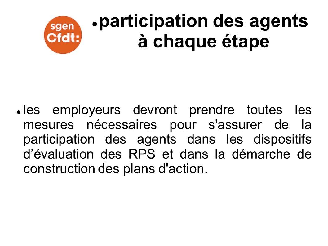 les employeurs devront prendre toutes les mesures nécessaires pour s'assurer de la participation des agents dans les dispositifs dévaluation des RPS e