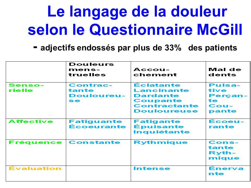 adjectifs endossés par plus de 33% des patients Le langage de la douleur selon le Questionnaire McGill - adjectifs endossés par plus de 33% des patients