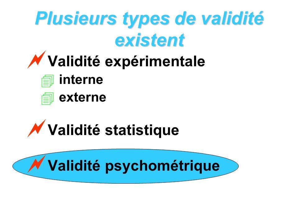 Plusieurs types de validité existent Validité expérimentale interne externe Validité statistique Validité psychométrique