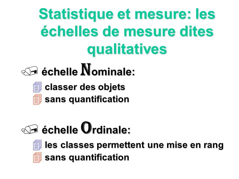 Statistique et mesure: les échelles de mesure dites quantitatives échelle à I ntervalles égaux: les classes sont des quantités égales les classes sont des quantités égales sans zéro absolu sans zéro absolu échelle de R apport: échelle de R apport: les classes sont des quantités égales les classes sont des quantités égales une de ces classes représente labsence totale de la qualité: zéro absolu une de ces classes représente labsence totale de la qualité: zéro absolu n o i R