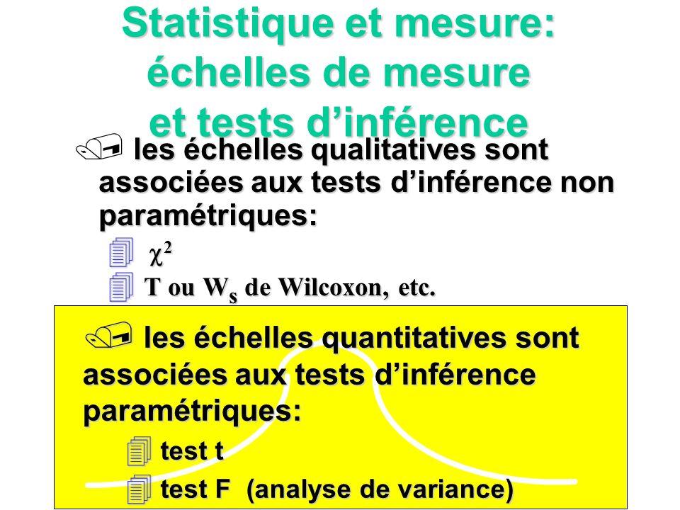 Statistique et mesure: échelles de mesure et tests dinférence les échelles qualitatives sont associées aux tests dinférence non paramétriques: 2 2 T o