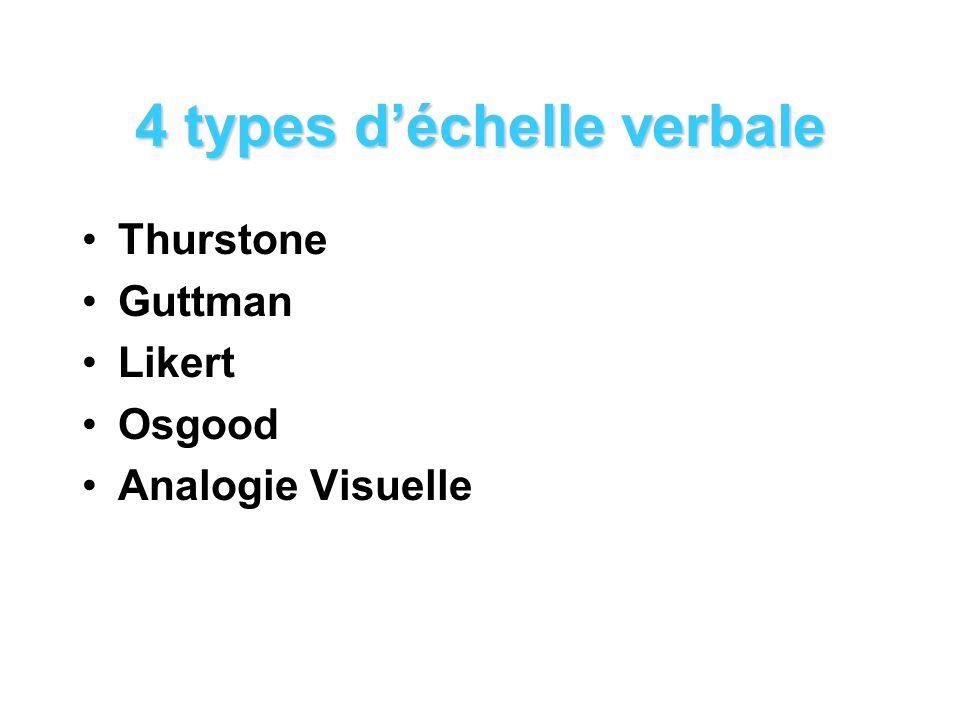 4 types déchelle verbale Thurstone Guttman Likert Osgood Analogie Visuelle