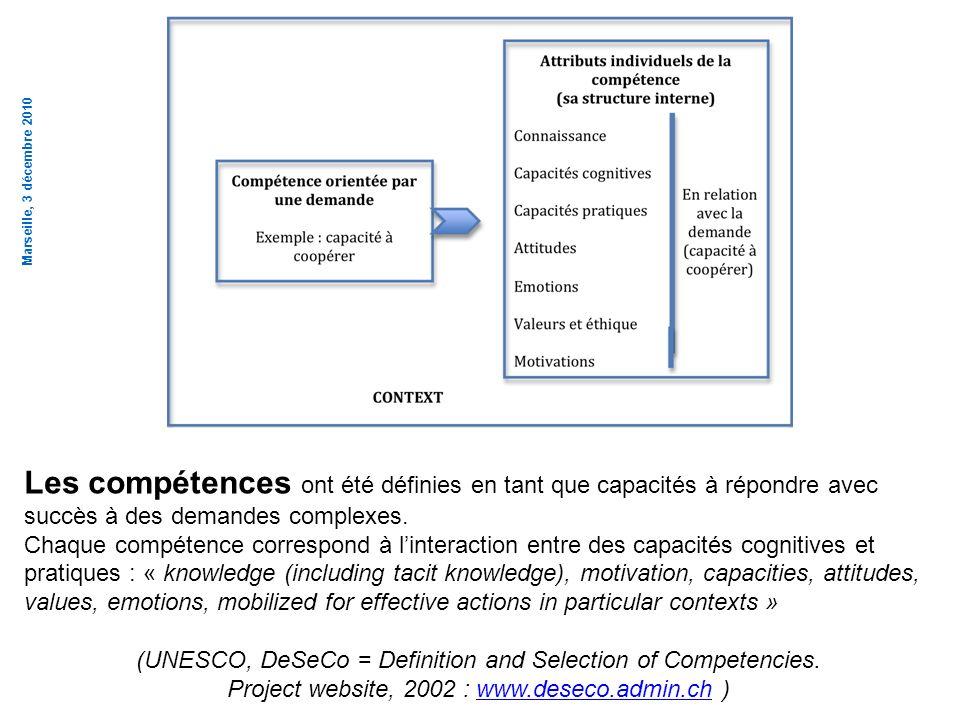 Les compétences ont été définies en tant que capacités à répondre avec succès à des demandes complexes. Chaque compétence correspond à linteraction en