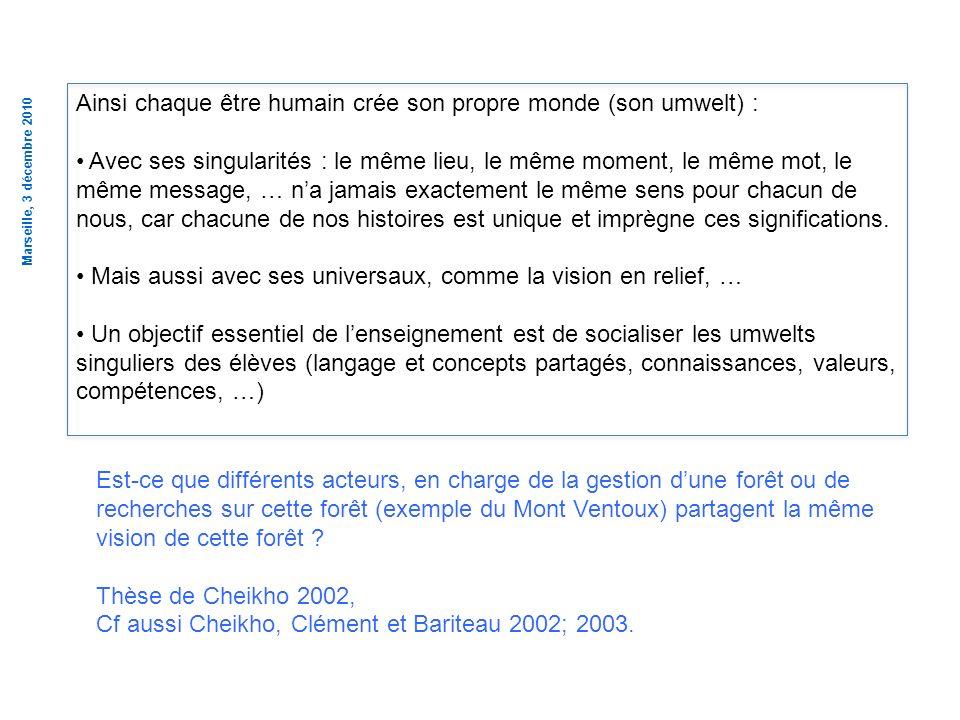 Marseille, 3 décembre 2010 Ainsi chaque être humain crée son propre monde (son umwelt) : Avec ses singularités : le même lieu, le même moment, le même