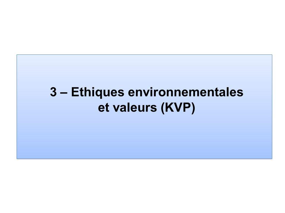3 – Ethiques environnementales et valeurs (KVP)