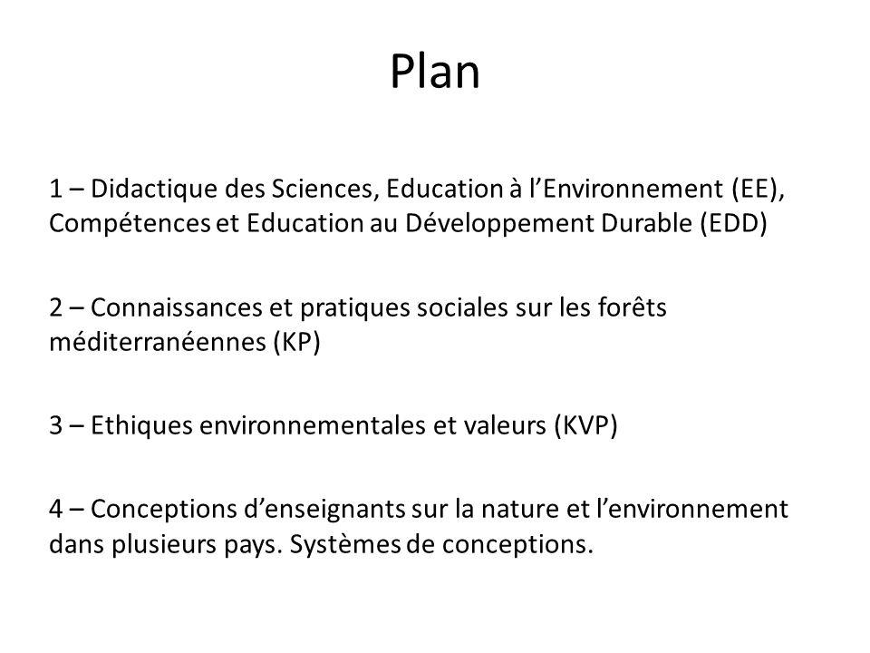 Plan 1 – Didactique des Sciences, Education à lEnvironnement (EE), Compétences et Education au Développement Durable (EDD) 2 – Connaissances et pratiq