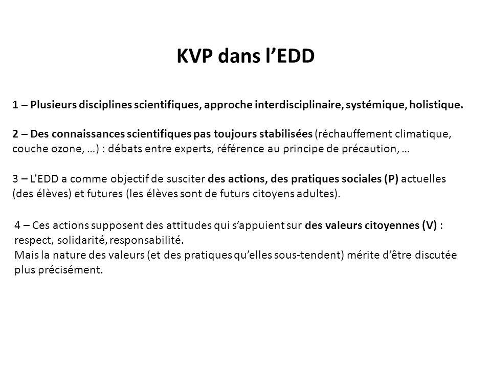 KVP dans lEDD 1 – Plusieurs disciplines scientifiques, approche interdisciplinaire, systémique, holistique. 2 – Des connaissances scientifiques pas to