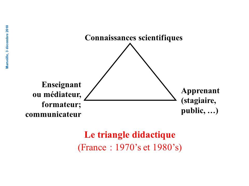 Le triangle didactique (France : 1970s et 1980s) Connaissances scientifiques Enseignant ou médiateur, formateur; communicateur Apprenant (stagiaire, p