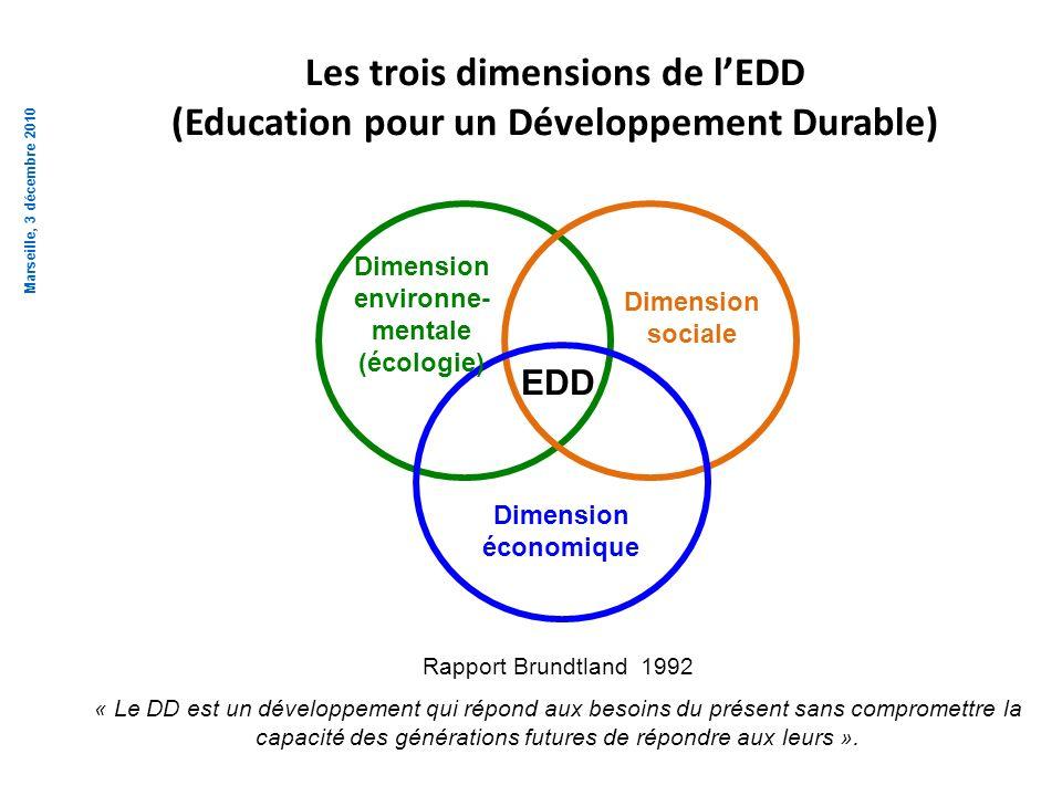 Les trois dimensions de lEDD (Education pour un Développement Durable) Rapport Brundtland 1992 « Le DD est un développement qui répond aux besoins du