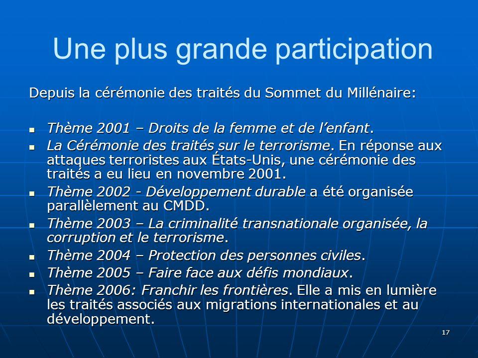 17 Depuis la cérémonie des traités du Sommet du Millénaire: Thème 2001 – Droits de la femme et de lenfant.