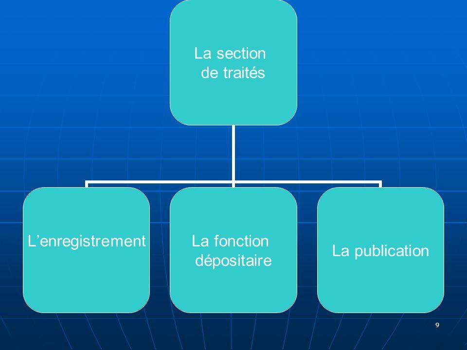 9 La section de traités LenregistrementLa fonction dépositaire La publication