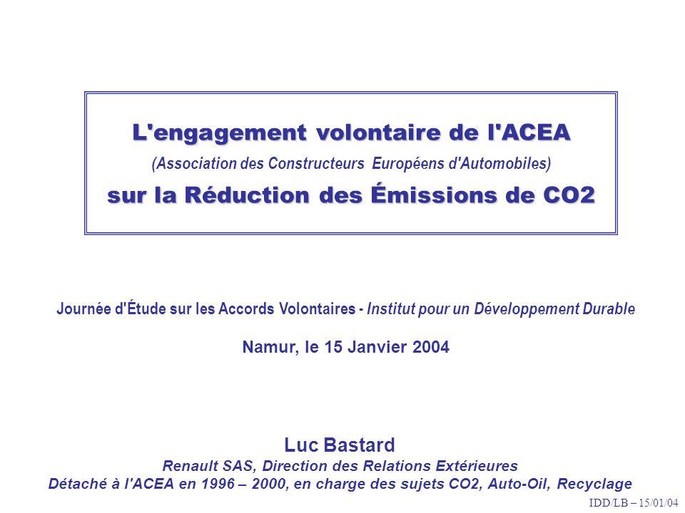 IDD/LB – 15/01/04 Présentation 1.Pourquoi l engagement volontaire de l ACEA.